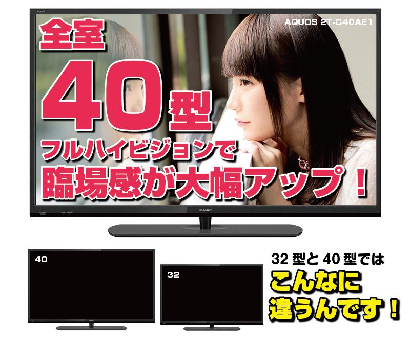 大型ハイビジョンテレビ導入